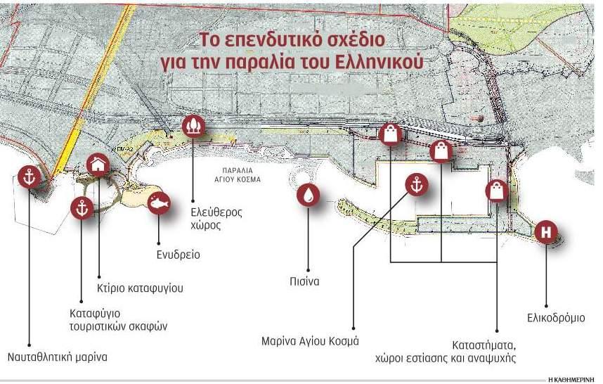 Η Παραλιακή αλλάζει: Ενυδρείο μέσα στη θάλασσα, η Μαρίνα του Αγίου Κοσμά και το υπογειοποιημένο τμήμα της Ποσειδώνος